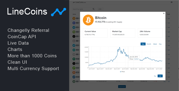 LineCoins - React Cryptocurrency Live Tracker   Design Ideas