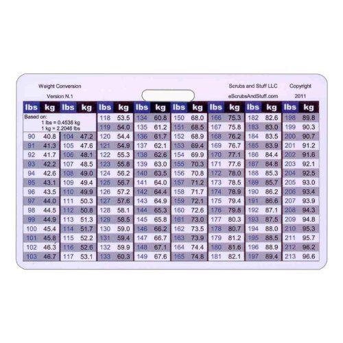 Weight Conversion Chart Adult Range Horizontal Badge ID Card - weight conversion chart