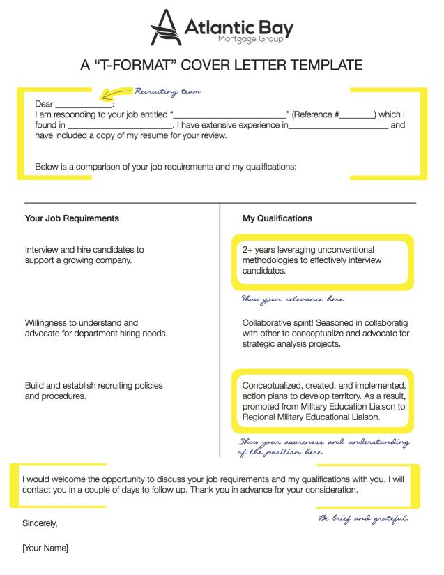 Buy resume cover letter