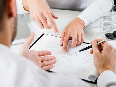 How To Write A Business Plan Business Pinterest Business - change management plan template