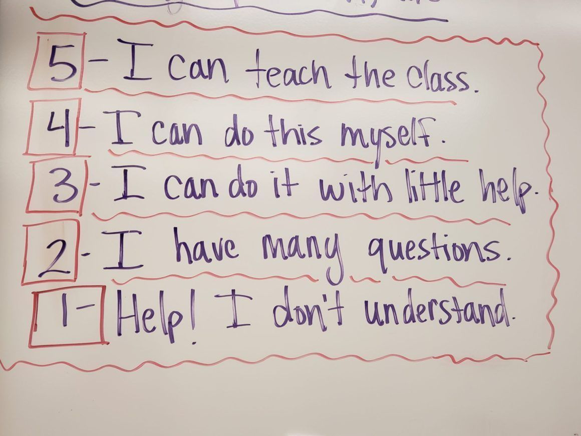 How Do You Really Know Your Students Are Learning In