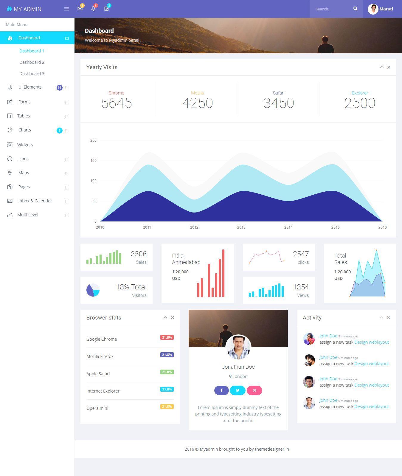 webapp template