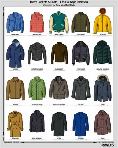 1000  images about Men's Coats on Pinterest | Wool Burberry and