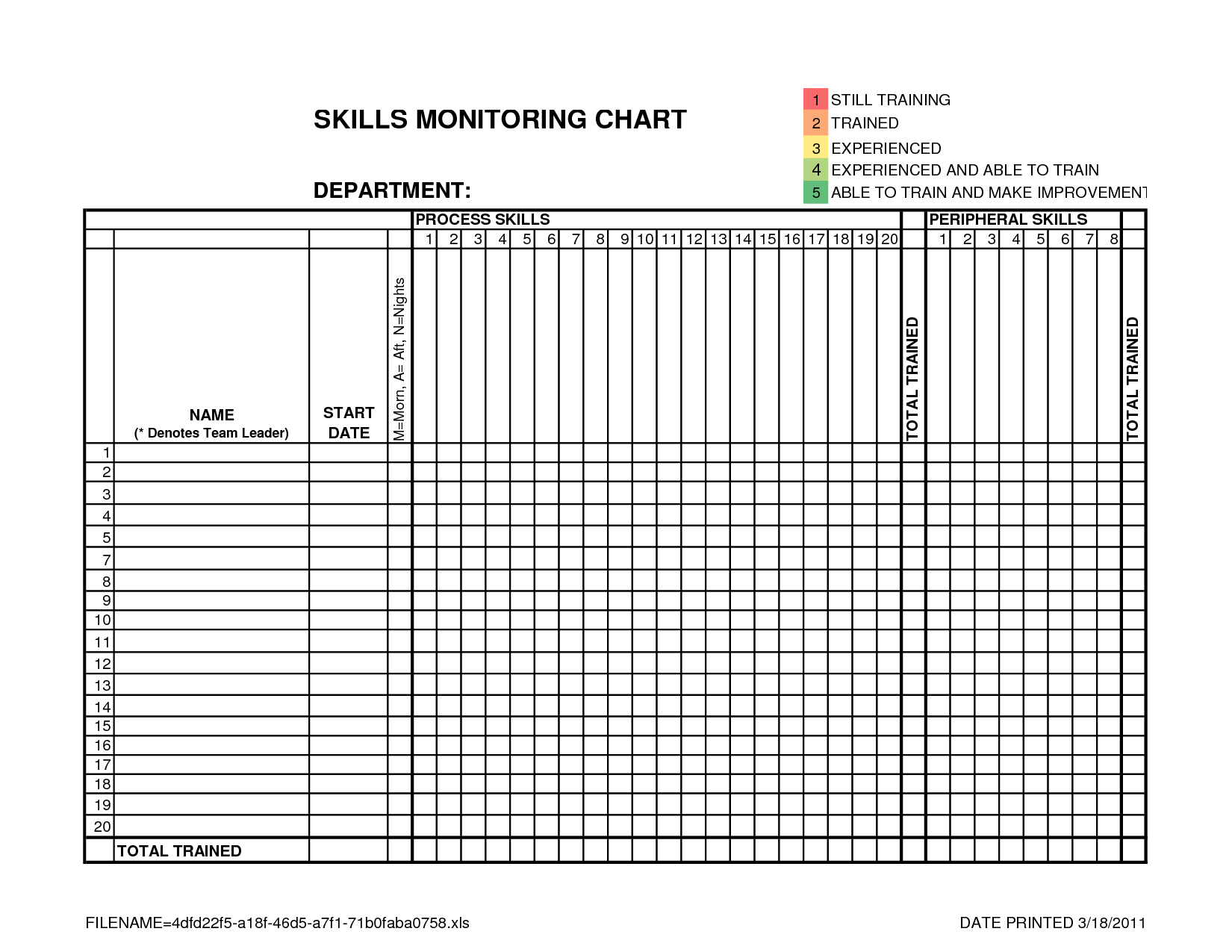 It Skill Gap Analysis Template  Google Search  Career