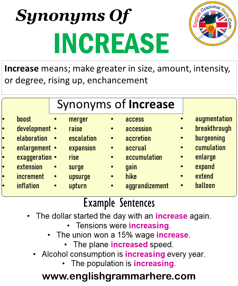 Synonyms Of Increase Increase Synonyms Words List Meaning And Example Sentences Synonyms Words Are That Have Different Words Word List How To Memorize Things