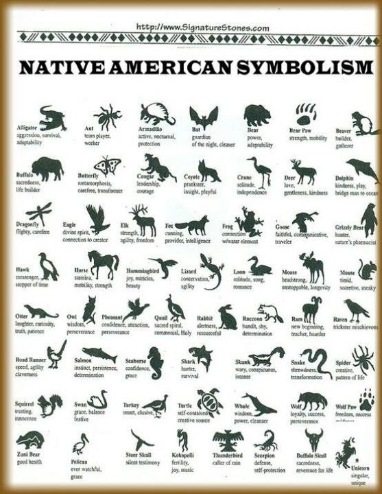D5d132be1470b499216d00b394b841d4g 557720 Tribal Artifacts