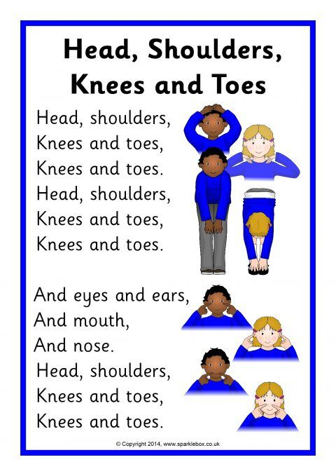 Head, Shoulders, Knees and Toes Song Sheet (SB10974)