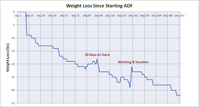 Extreme weight loss - david and rebecca ( season 3 / episode 1)