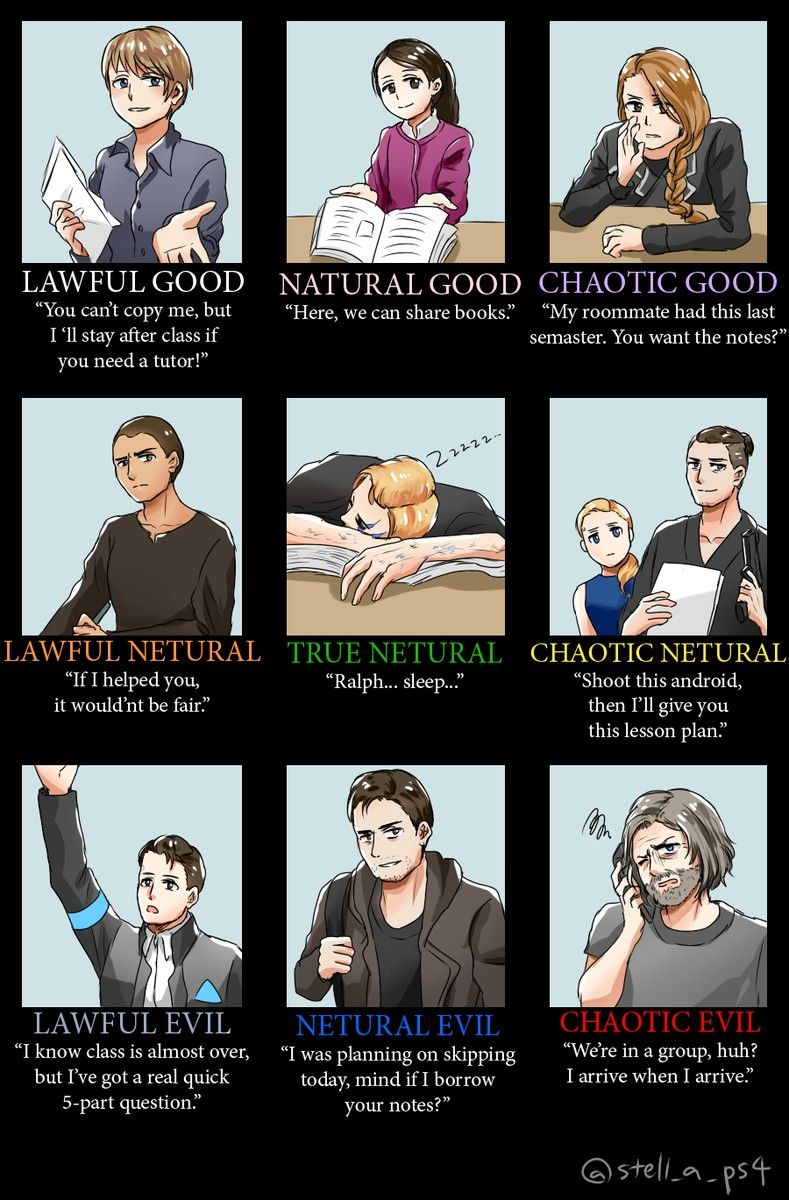 Detroit Become Human Characters As Classmates By Stella A Ps4