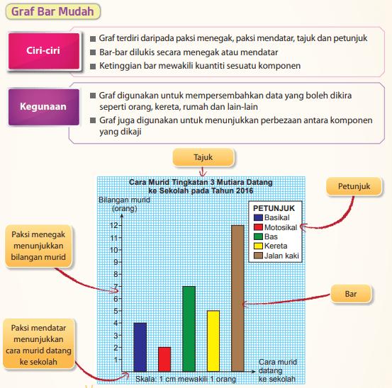 Contoh Jawapan Kerja Kursus Pt3 Geografi 2020 Kegiatan Ekonomi With Images Geografi Peta Pendidikan