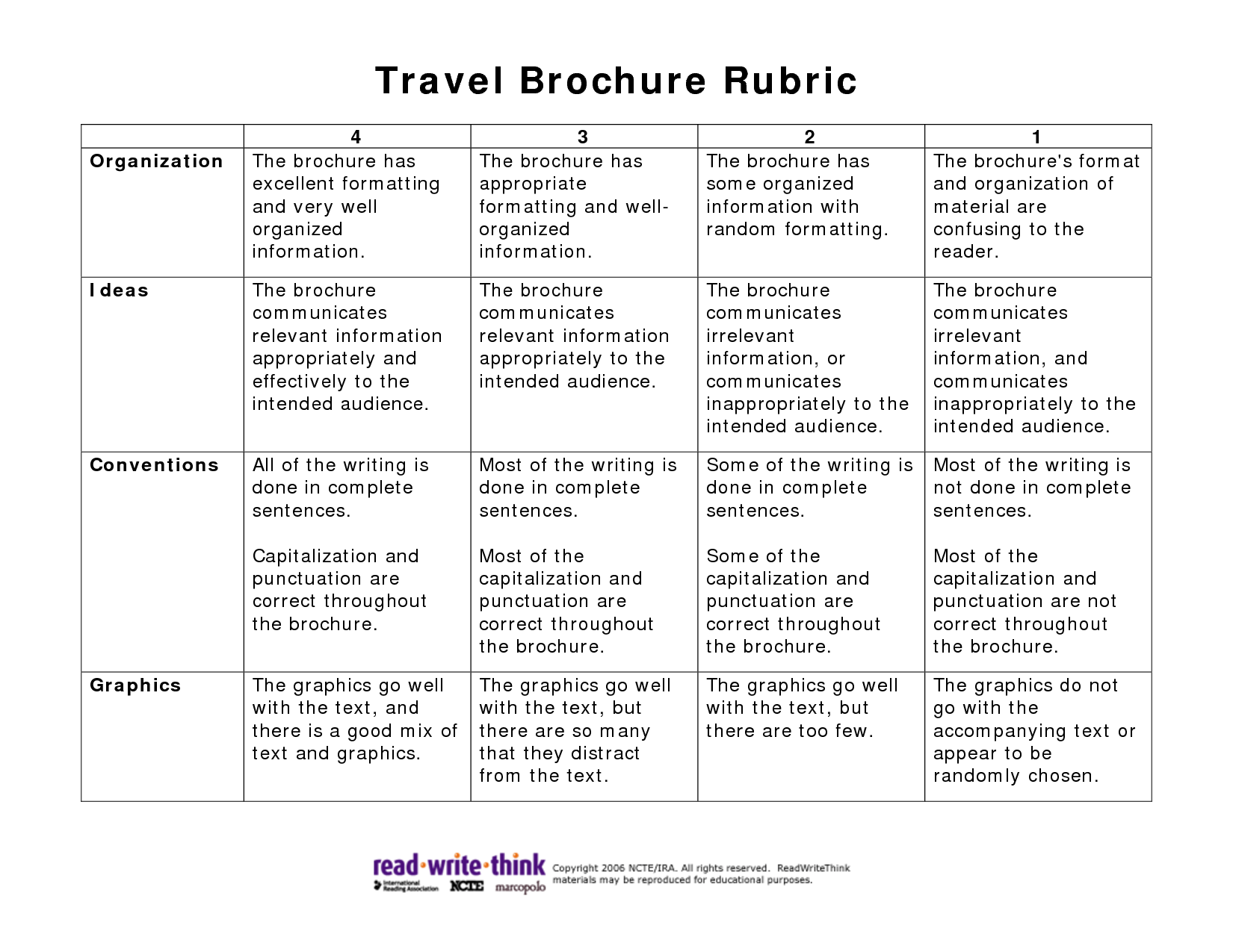 Travel Brochure Rubric Pdf Picture Teaching Pinterest Travel
