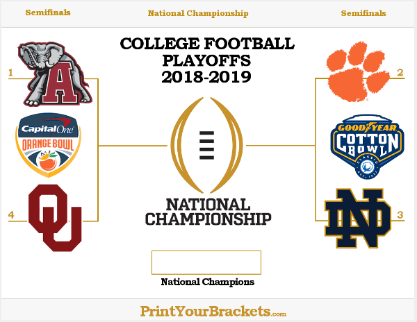 Printable College Football Playoff Bracket College Football Playoff Playoffs College Football