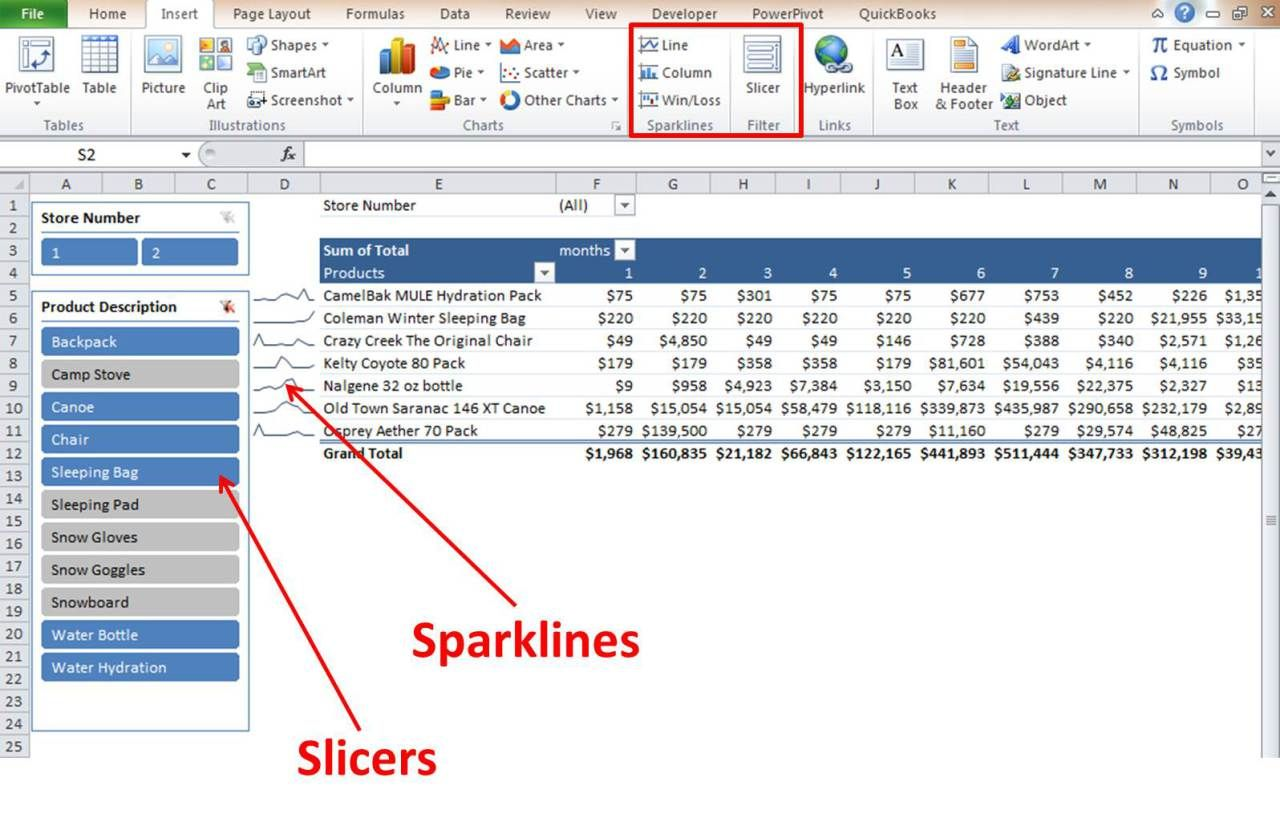 Show Off Your Data In An Excel Pivottable With Slicers And Sparklines Microsoft Excel Pivot Table Microsoft Office