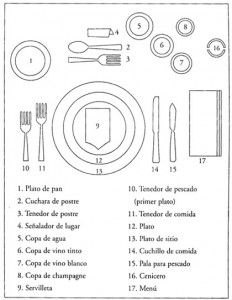 Posacubiertos mesa protocolo pinterest cena formal for Protocolo cubiertos mesa