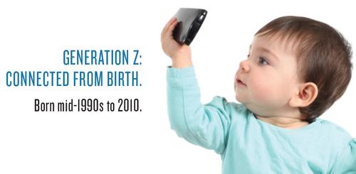 """La generación """"Z"""" no es la última en el alfabeto"""