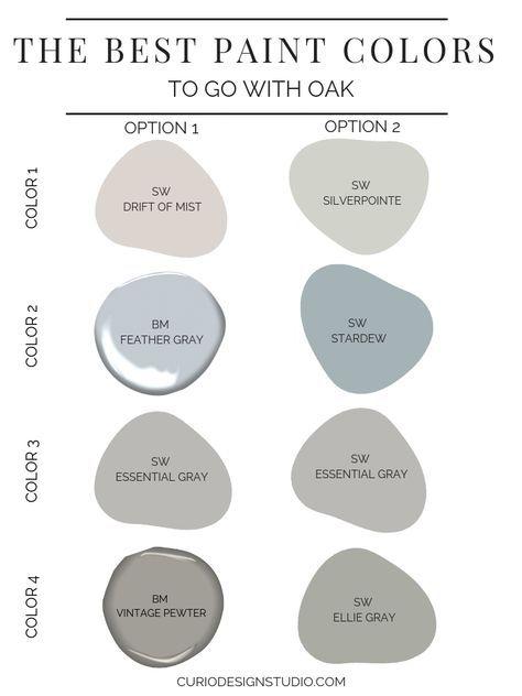 best paint colors to go with oak #indoorpaintcolors