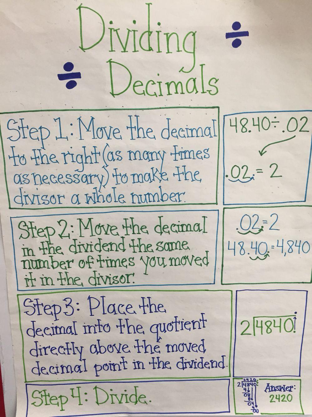 dividing decimals anchor chart | school projects | pinterest