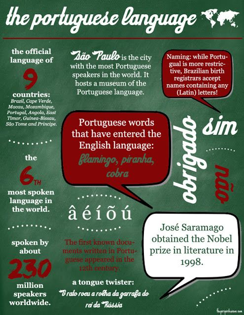 Is Portuguese a difficult language to learn? - Quora