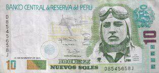 Peruvian Currency Guide