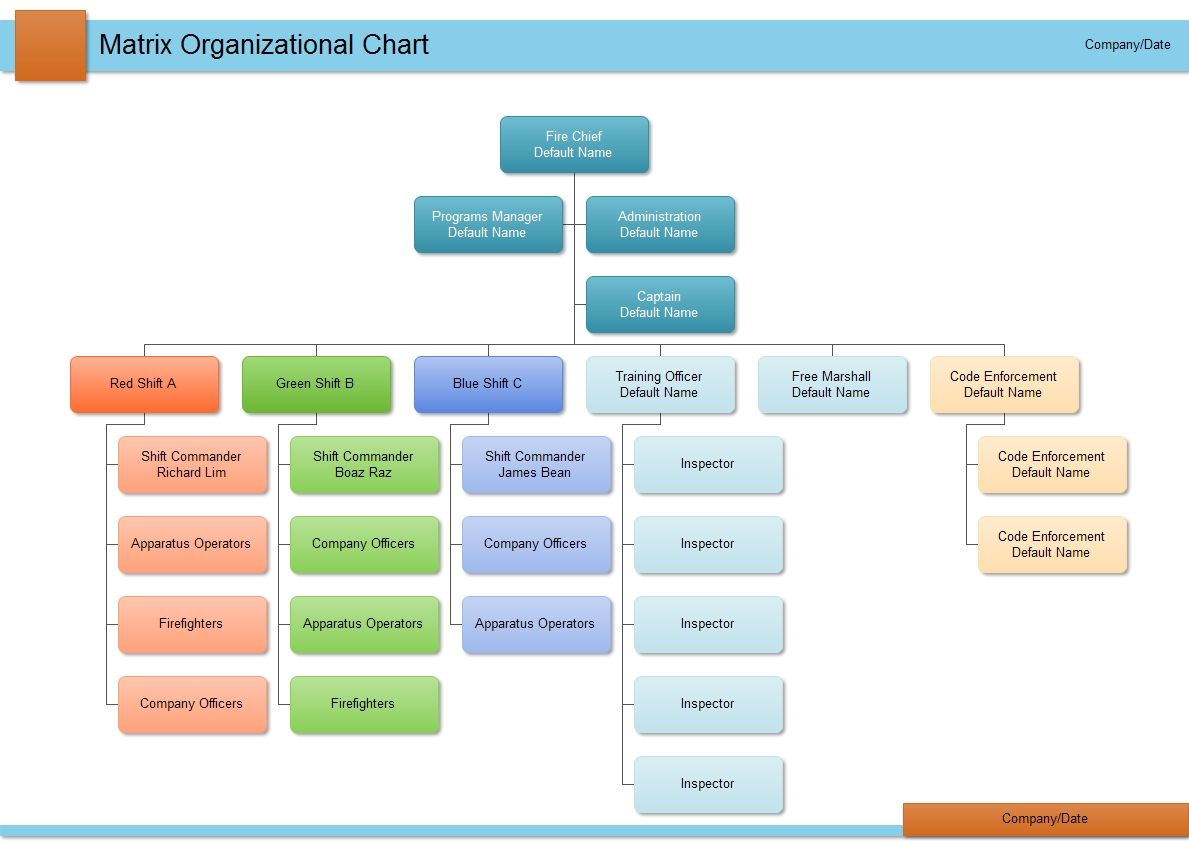 A Free Customizable Department Org Chart Template Is Provided To Download And Print Quickly Get A Head Start Org Chart Organizational Chart Organization Chart