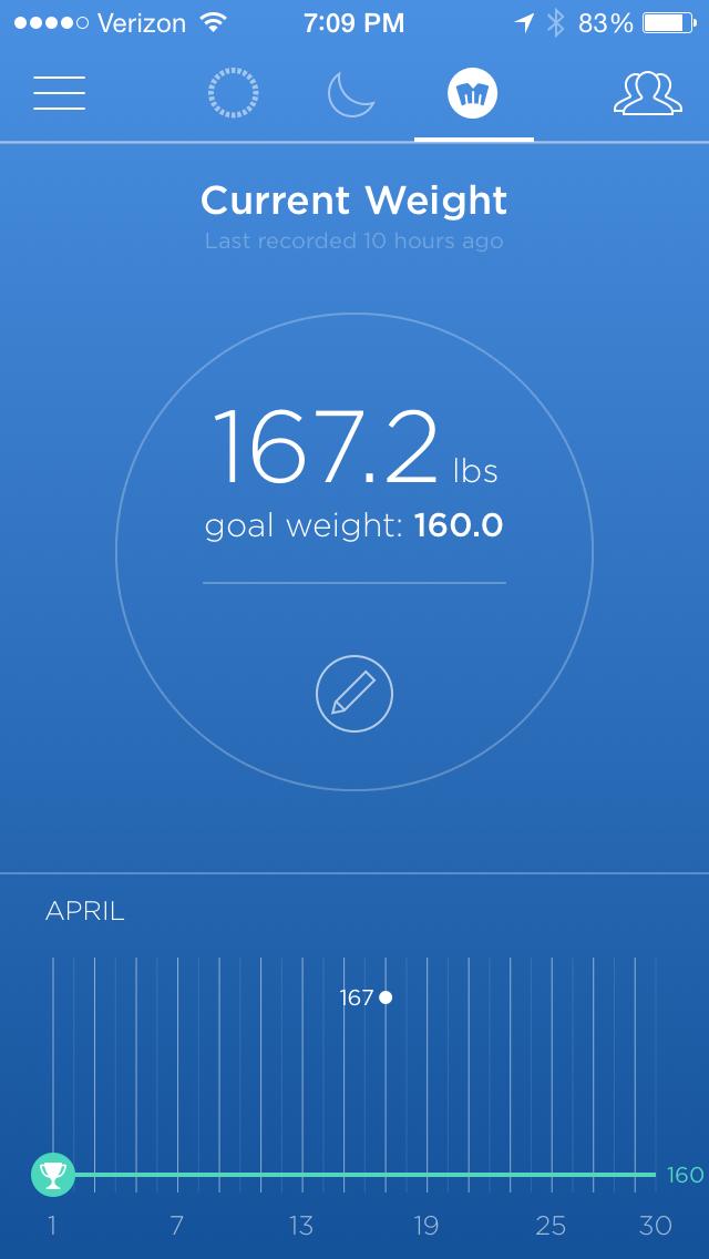 misfit weight - Google 검색
