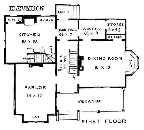 cottage ground floor Victorian House Plans Pinterest