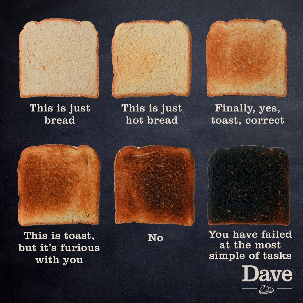 A Chart Showing the Proper Shade of Toast Food, National