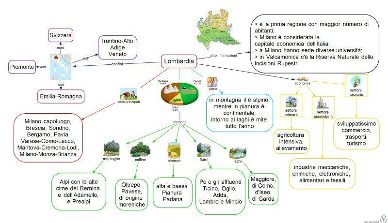 Cartina Economica Lombardia.Mappa Lombardia Mappe Mappe Concettuali Attivita Geografia