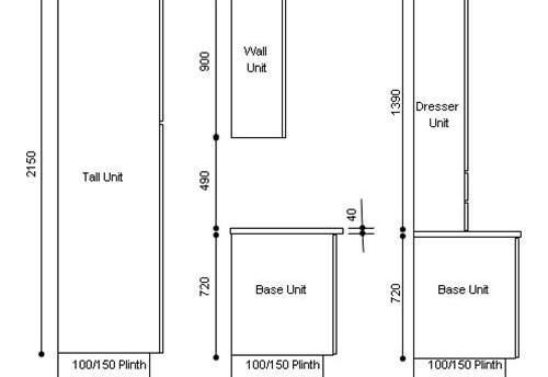 Standard Kitchen Sink Cabinet Sizes Wall Cabinet Dimensions
