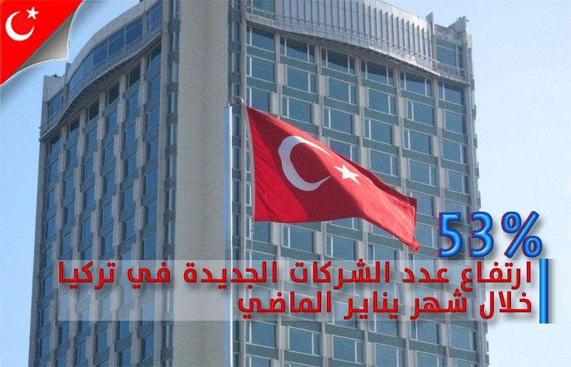 شركة سارا العقارية ارتفاع عدد الشركات الجديدة في تركيا خلال شهر يناير الماضي 2021 اقتصادية عقارية Home Decor Outdoor Decor Decor