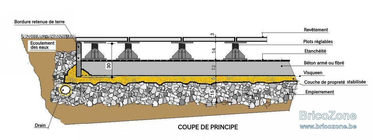 Pin Op Structure Et Ambiance