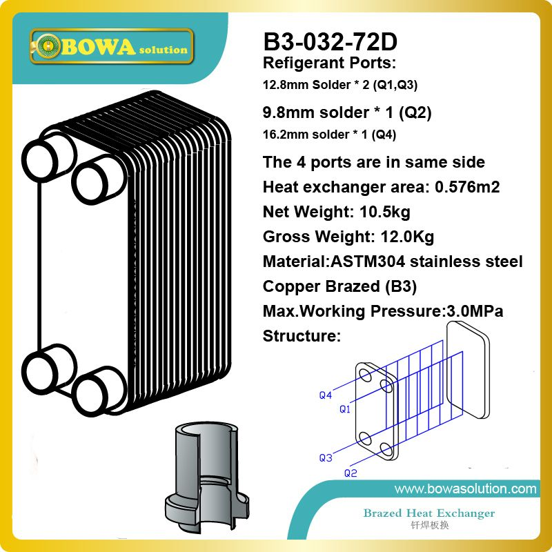 B3 032 72d Low Height Plate Heat Exchangers Working As Evaproator