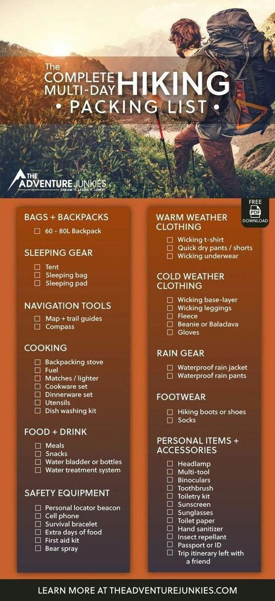 The Multi Day Hiking Packing List