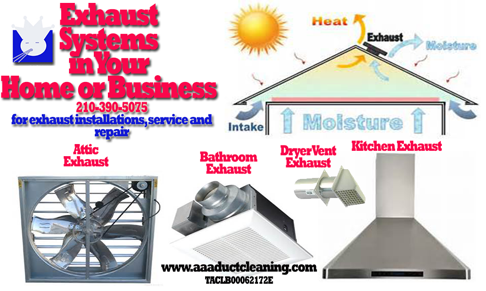 Hvac Exhaust Systems' AAA Duct Cleaning Air Conditioning