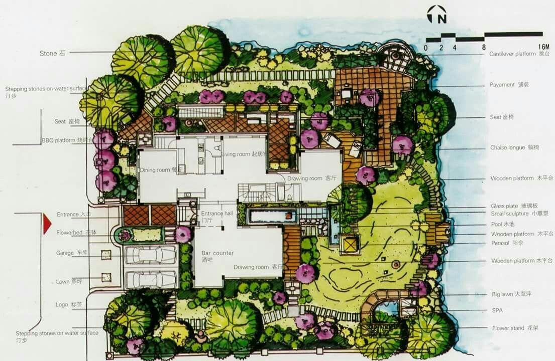 pin rishwa sagar landscaping