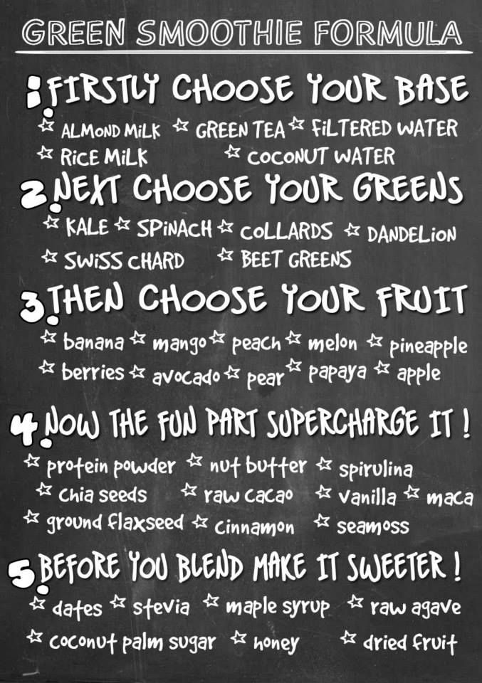What's in your smoothie?
