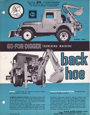 Jeep Back Hoe Jeep Jeep Cj Willys Jeep