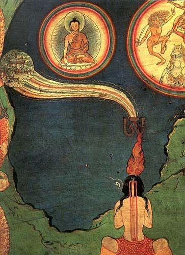 Tummo Tibetan Gtum Mo Sanskrit Cal Is A Form Of Yoga Found