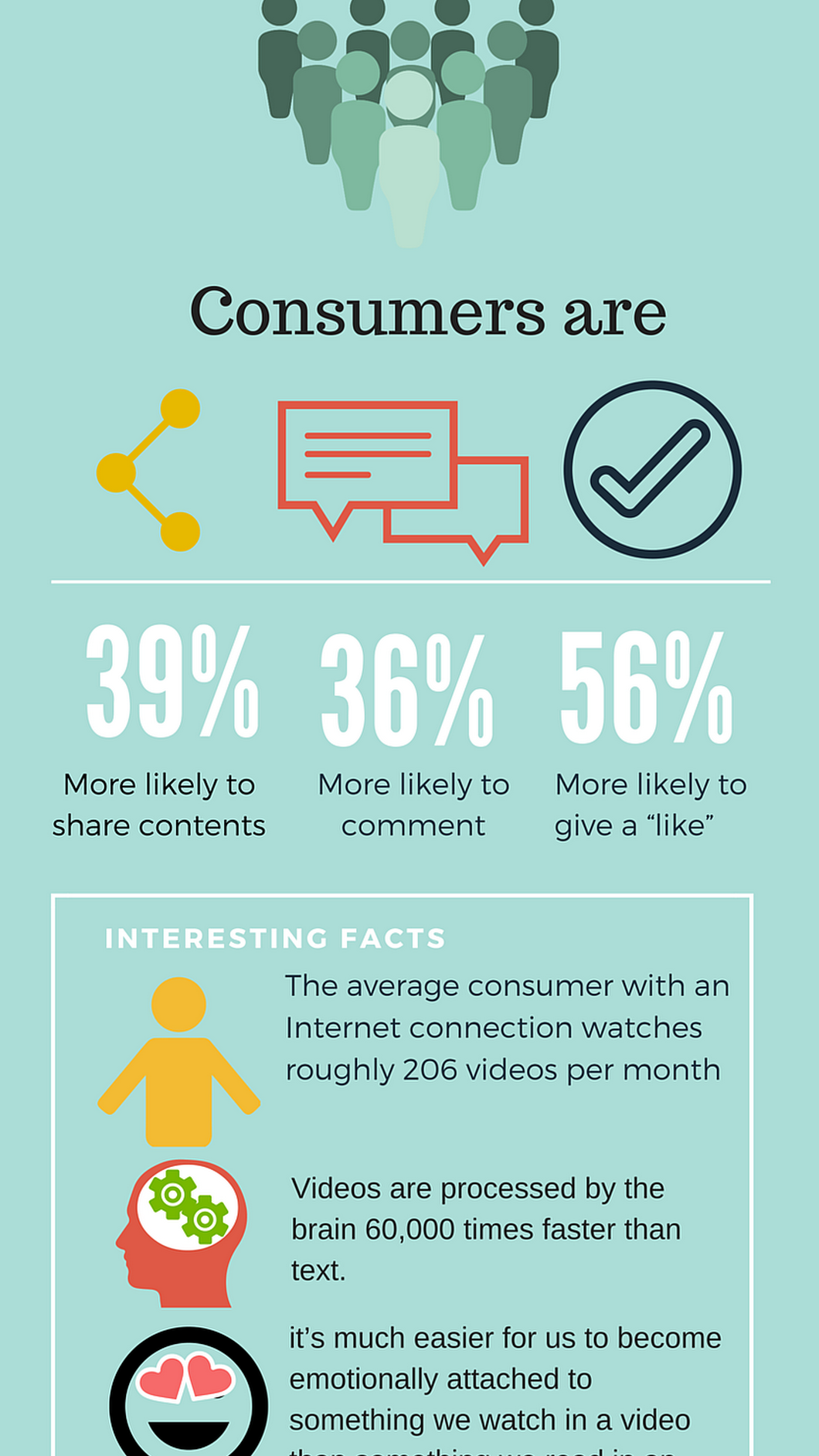 Pin by Magic Haus Films on Infographics Fun facts