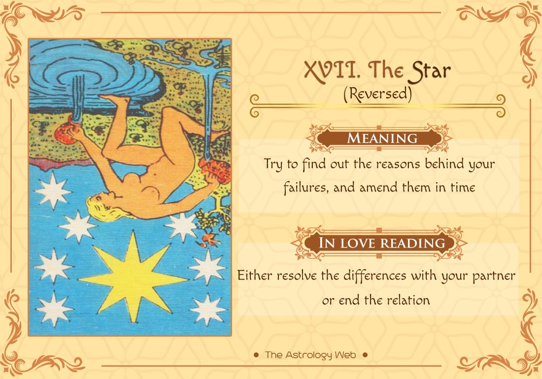 The Star Tarot Meaning In Upright Reversed Love Other