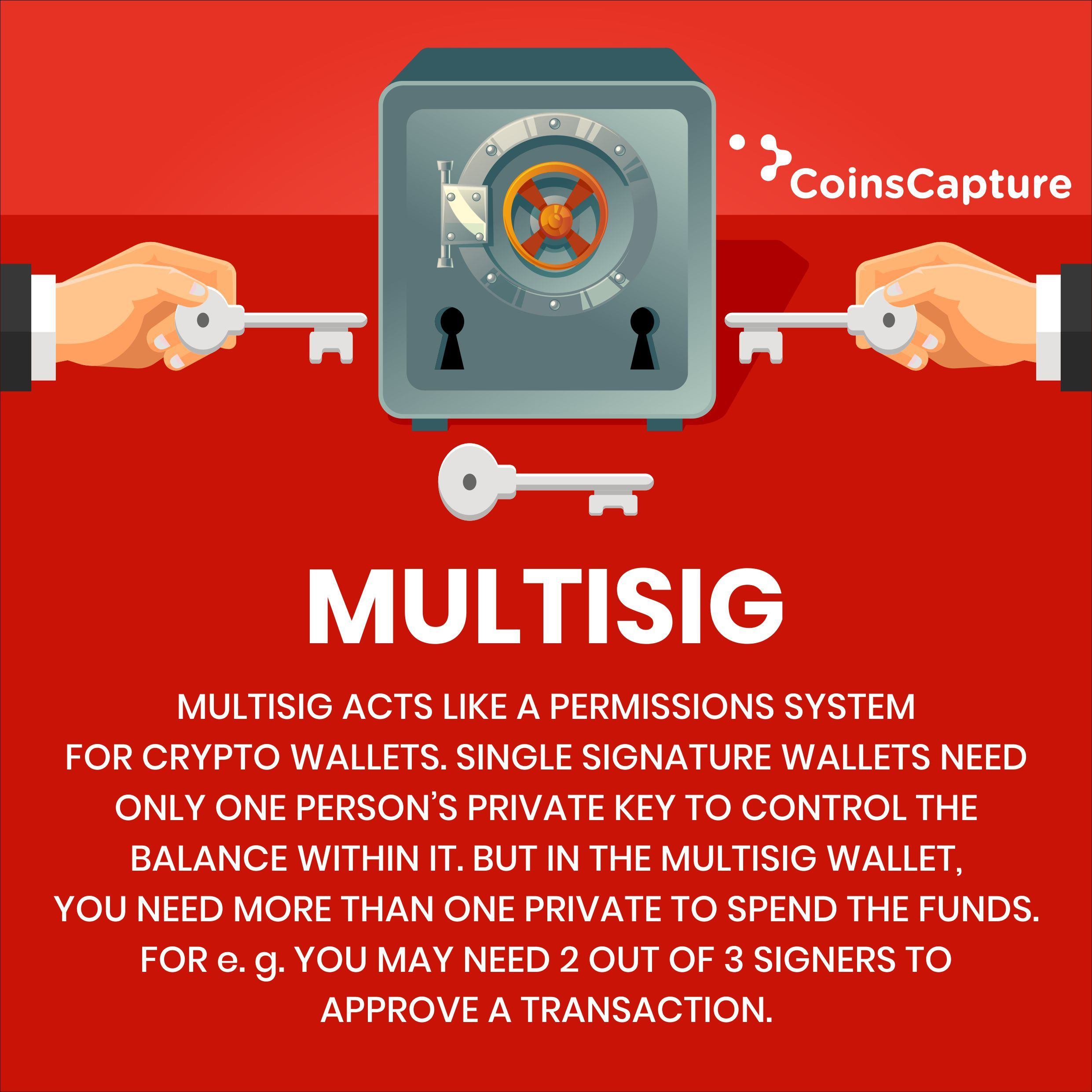 What is Multisig? What is Multisig?
