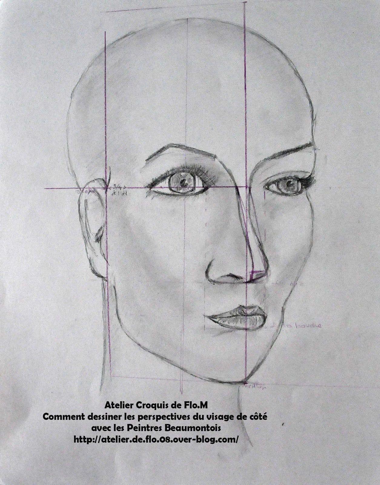 Dessiner Un Visage De 3 4 L Atelier De Flo M Dessin Dessin Visage Yeux Dessin