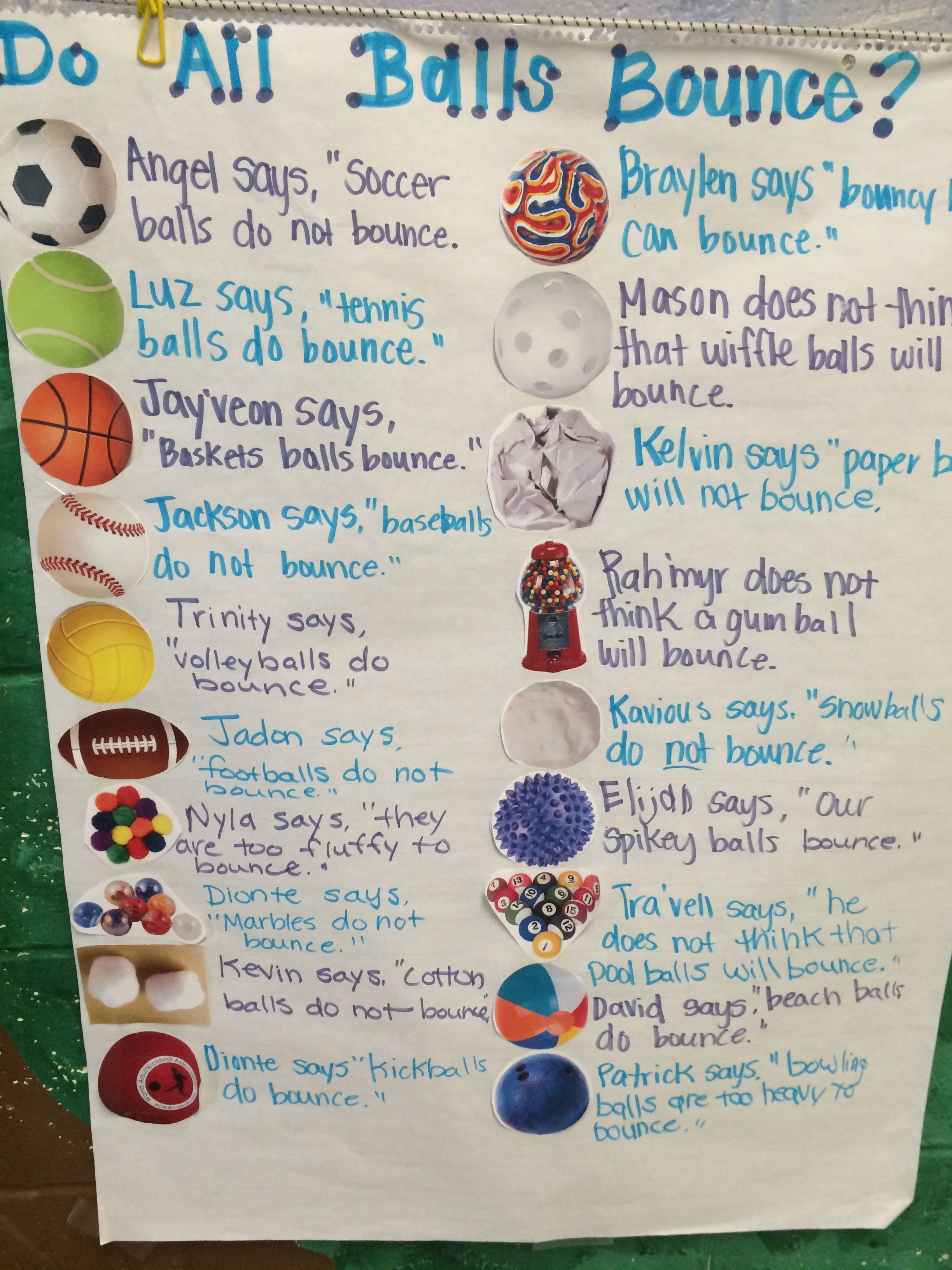 Pre K Shared Writing For Creative Curriculum S Ball Study