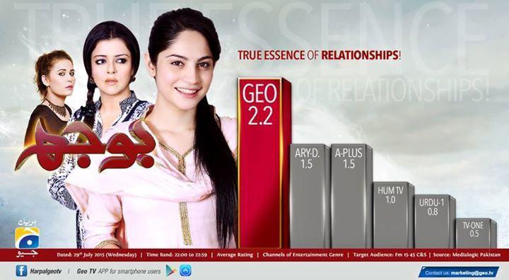 #Harpal #Geo #Rating #Drama #Bojh