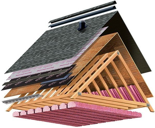 10 Glowing Tricks Steel Roofing Section Steel Roofing Section Roofing Materials Cabin Roofing Materials Garage Steel Roo Cool Roof Roof Cost Roofing Materials