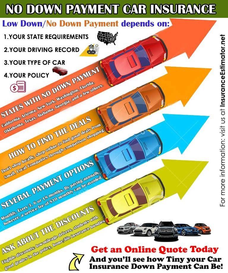 Progressive Car Insurance Down Payment 1 Fantastic