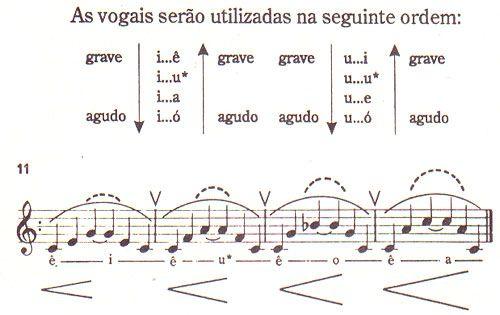 exercicios de vocalizes