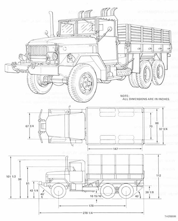 The M35a2 Page Willys