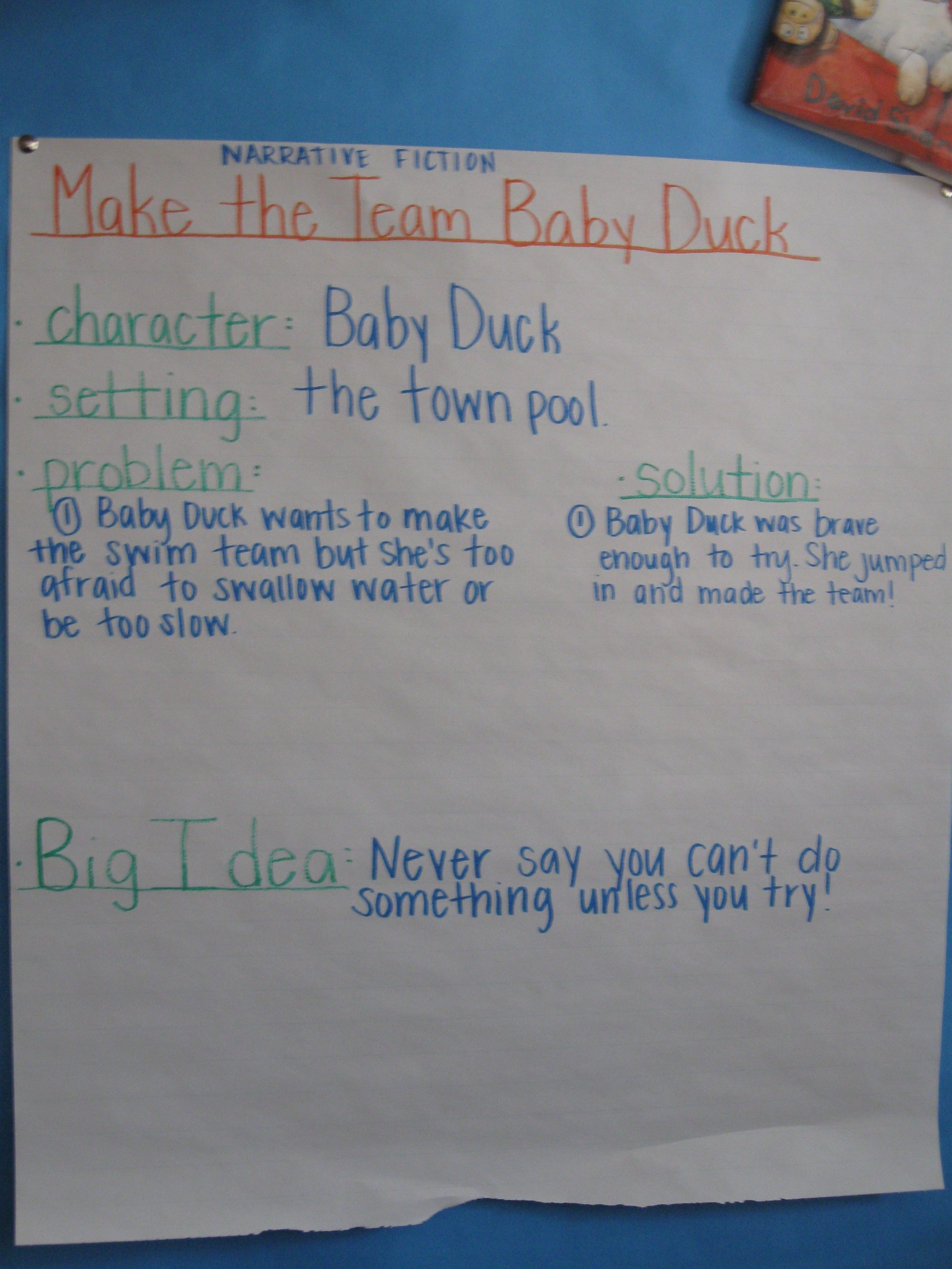 Identifying Characters Setting Problem Solution And