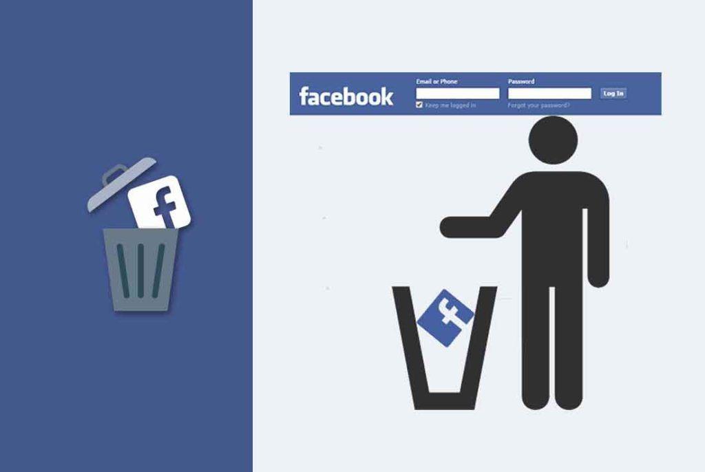 Delete Facebook Account Facebook Delete My Account Delete My Facebook Account Delete Facebook Facebook Platform Deactivate Facebook